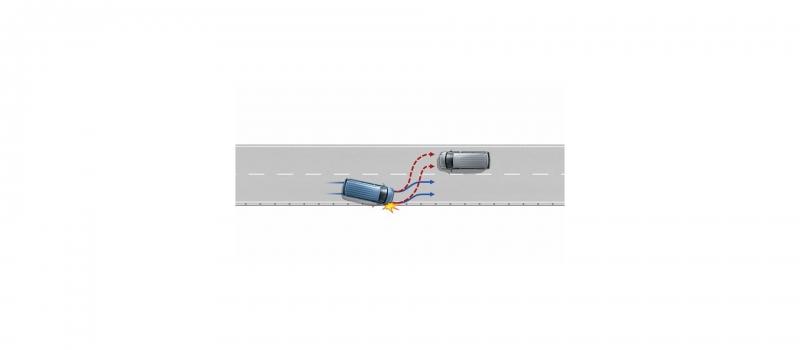 Veiligheidssystemen multi collision braking system